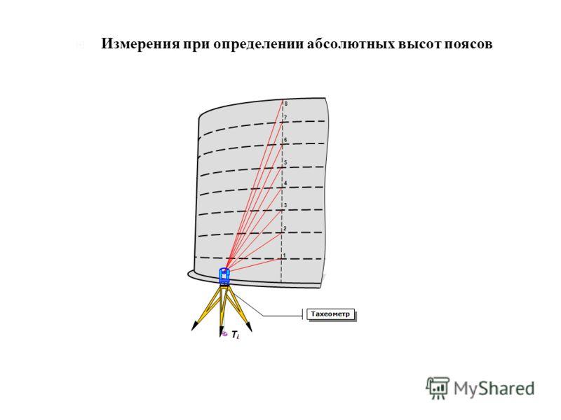 Измерения при определении абсолютных высот поясов