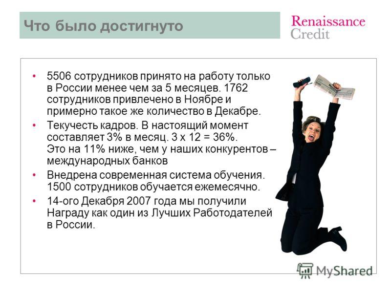 Что было достигнуто 5506 сотрудников принято на работу только в России менее чем за 5 месяцев. 1762 сотрудников привлечено в Ноябре и примерно такое же количество в Декабре. Текучесть кадров. В настоящий момент составляет 3% в месяц. 3 x 12 = 36%. Эт