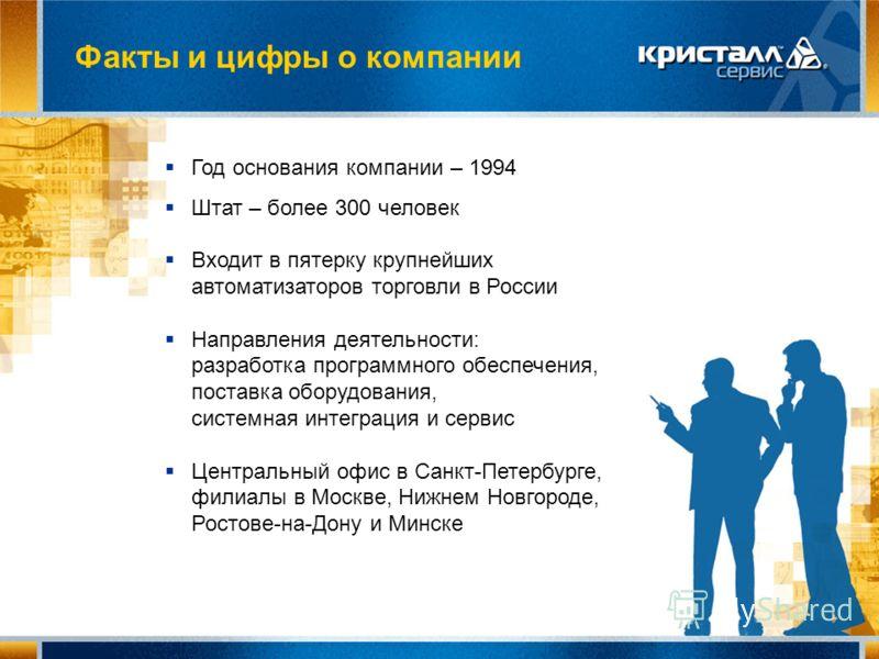 Факты и цифры о компании Год основания компании – 1994 Штат – более 300 человек Входит в пятерку крупнейших автоматизаторов торговли в России Направления деятельности: разработка программного обеспечения, поставка оборудования, системная интеграция и