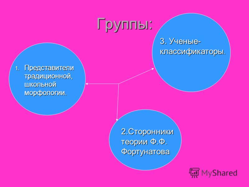 Группы: 1. Представители традиционной, школьной морфологии. 2.Сторонники теории Ф.Ф. Фортунатова 3. Ученые- классификаторы.
