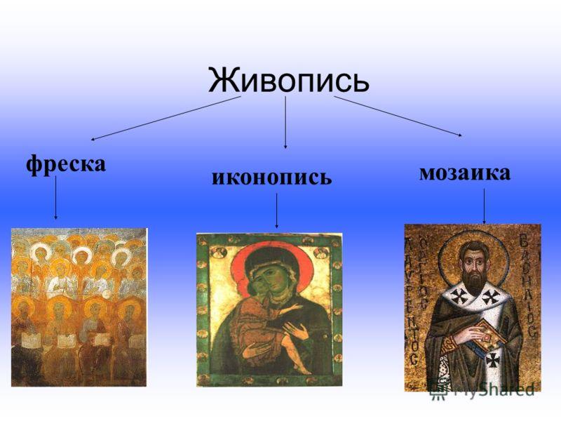 Живопись фреска иконопись мозаика