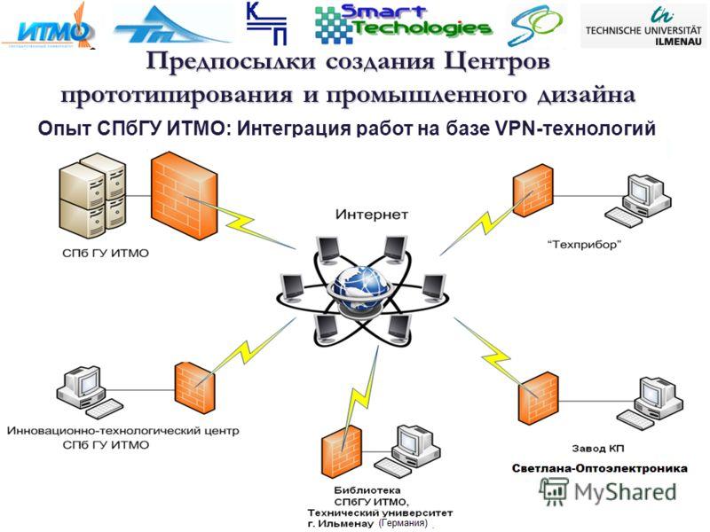 Опыт СПбГУ ИТМО: Интеграция работ на базе VPN-технологий Предпосылки создания Центров прототипирования и промышленного дизайна