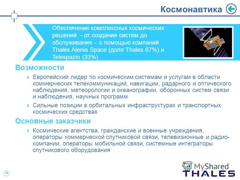 12 Космонавтика Возможности Европейский лидер по космическим системам и услугам в области коммерческих телекоммуникаций, навигации, радарного и оптического наблюдения, метеорологии и океанографии, оборонных систем связи и наблюдения, научных программ