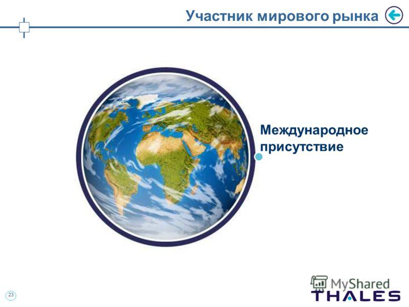 23 Участник мирового рынка Международное присутствие