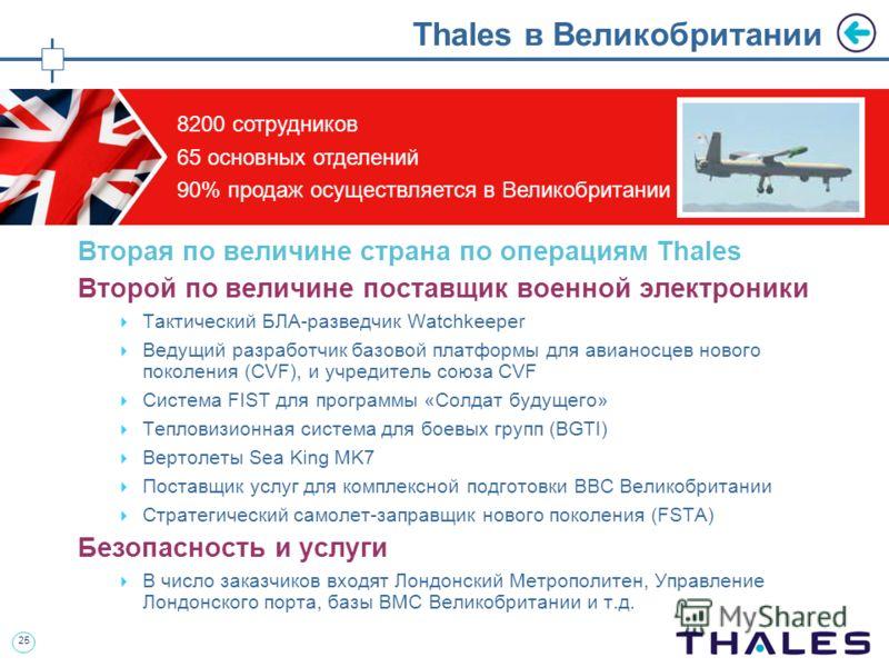 25 Thales в Великобритании Вторая по величине страна по операциям Thales Второй по величине поставщик военной электроники Тактический БЛА-разведчик Watchkeeper Ведущий разработчик базовой платформы для авианосцев нового поколения (CVF), и учредитель