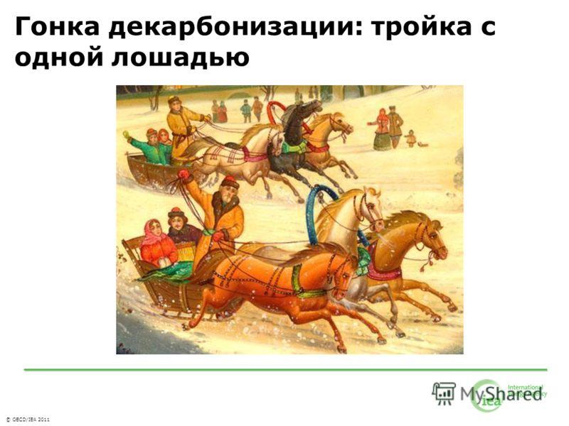 © OECD/IEA 2011 Гонка декарбонизации: тройка с одной лошадью