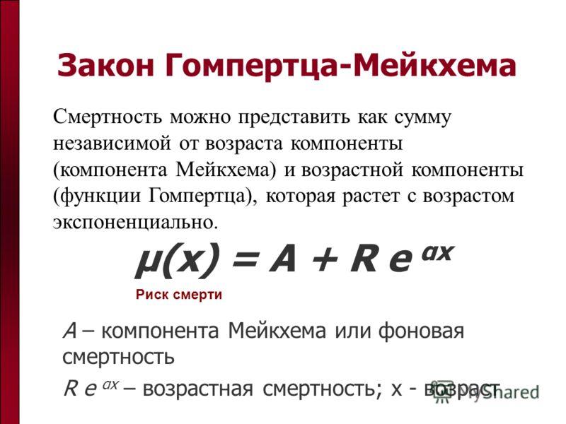 Закон Гомпертца-Мейкхема μ(x) = A + R e αx A – компонента Мейкхема или фоновая смертность R e αx – возрастная смертность; x - возраст Смертность можно представить как сумму независимой от возраста компоненты (компонента Мейкхема) и возрастной компоне