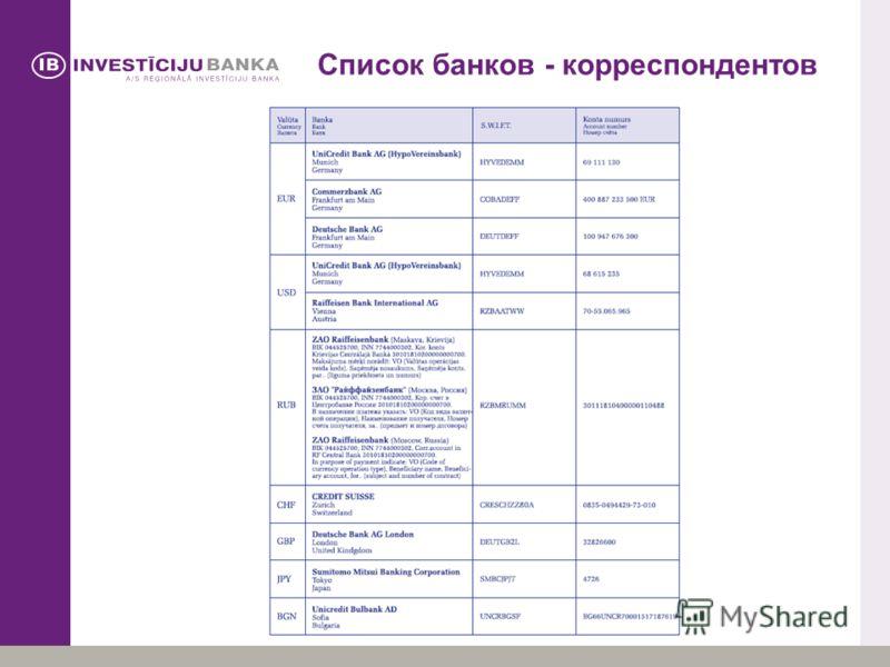 Список банков - корреспондентов