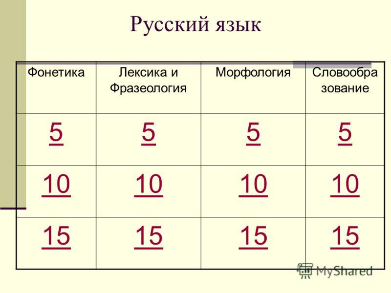 ФонетикаЛексика и Фразеология МорфологияСловообра зование 5555 10 15 Русский язык