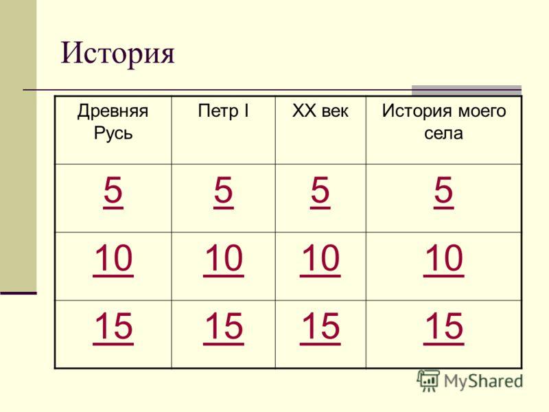История Древняя Русь Петр IXX векИстория моего села 5555 10 15