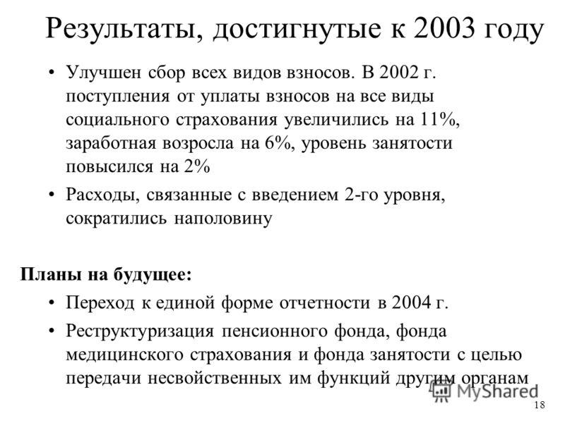 18 Результаты, достигнутые к 2003 году Улучшен сбор всех видов взносов. В 2002 г. поступления от уплаты взносов на все виды социального страхования увеличились на 11%, заработная возросла на 6%, уровень занятости повысился на 2% Расходы, связанные с