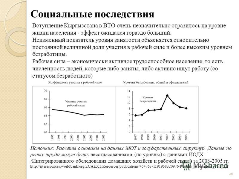 Социальные последствия Вступление Кыргызстана в ВТО очень незначительно отразилось на уровне жизни населения - эффект ожидался гораздо больший. Неизменный показатель уровня занятости объясняется относительно постоянной величиной доли участия в рабоче