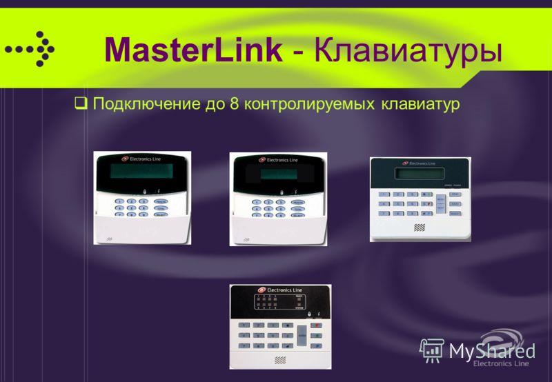 MasterLink - Удаленное Программирование Удобный Интерфейс Ведение базы данных с защитой доступа при помощи паролей к библиотекам Удаленное управление системой: Взятие/Снятие с Охраны Отключение Сирены Исключение Зон Просмотр памяти событий
