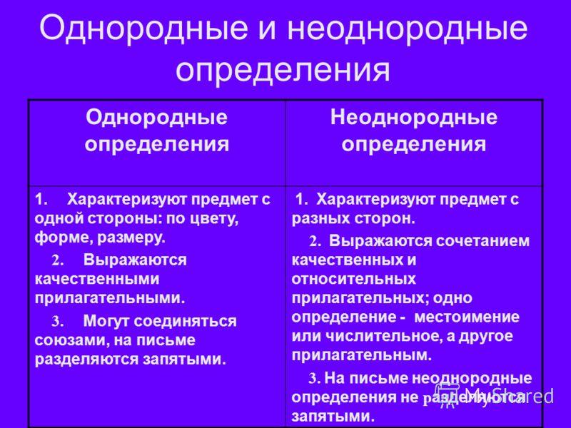 Однородные и неоднородные определения Однородные определения Неоднородные определения 1. Характеризуют предмет с одной стороны: по цвету, форме, размеру. 2. Выражаются качественными прилагательными. 3. Могут соединяться союзами, на письме разделяются