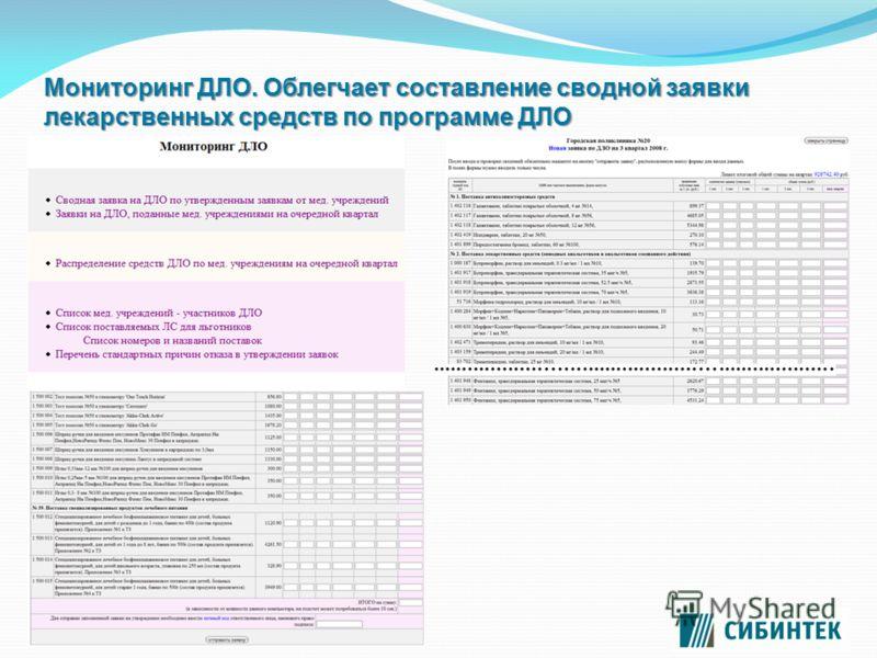 Мониторинг ДЛО. Облегчает составление сводной заявки лекарственных средств по программе ДЛО