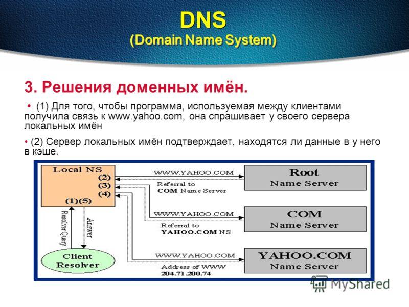 (Domain Name System) DNS (Domain Name System) 3. Решения доменных имён. (1) Для того, чтобы программа, используемая между клиентами получила связь к www.yahoo.com, она спрашивает у своего сервера локальных имён (2) Сервер локальных имён подтверждает,