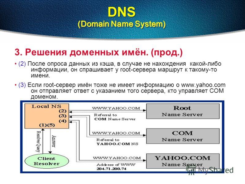 (Domain Name System) DNS (Domain Name System) 3. Решения доменных имён. (прод.) (2) После опроса данных из кэша, в случае не нахождения какой-либо информации, он спрашивает у root-сервера маршрут к такому-то имени. (3) Если root-сервер имён тоже не и