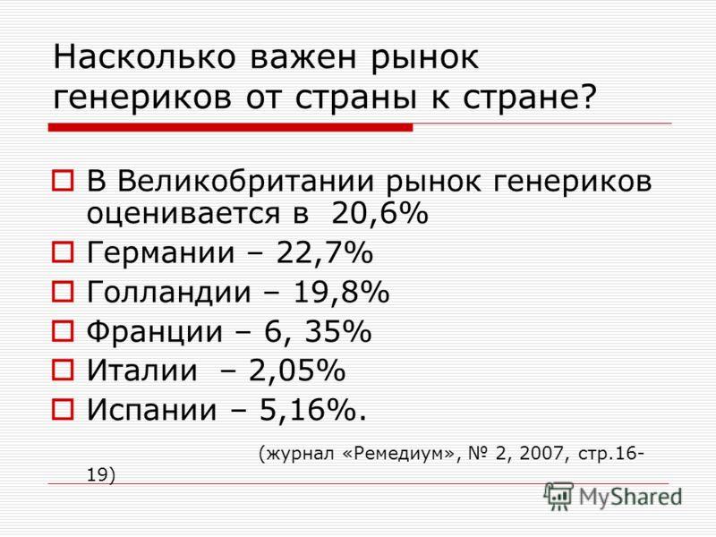 Насколько важен рынок генериков от страны к стране? В Великобритании рынок генериков оценивается в 20,6% Германии – 22,7% Голландии – 19,8% Франции – 6, 35% Италии – 2,05% Испании – 5,16%. (журнал «Ремедиум», 2, 2007, стр.16- 19)