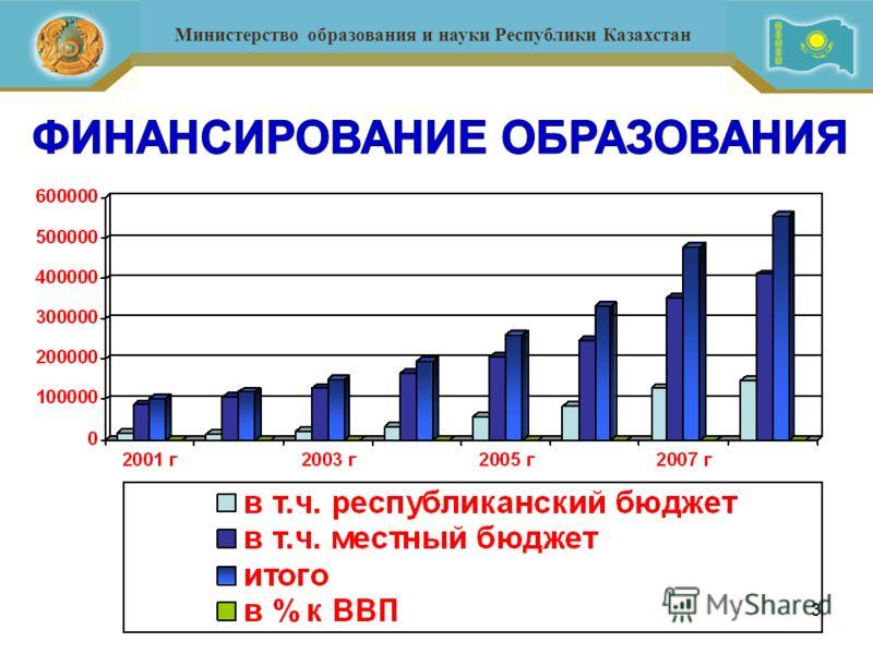 3 Министерство образования и науки Республики Казахстан