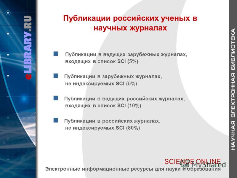 SCIENCE ONLINE Электронные информационные ресурсы для науки и образования Публикации российских ученых в научных журналах Публикации в ведущих зарубежных журналах, входящих в список SCI (5%) Публикации в зарубежных журналах, не индексируемых SCI (5%)