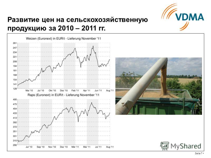 Seite 7 Развитие цен на сельскохозяйственную продукцию за 2010 – 2011 гг.