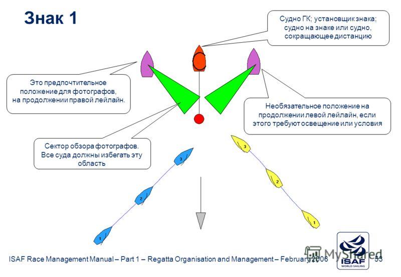 ISAF Race Management Manual – Part 1 – Regatta Organisation and Management – February 2006 53 Это предпочтительное положение для фотографов, на продолжении правой лейлайн. Необязательное положение на продолжении левой лейлайн, если этого требуют осве