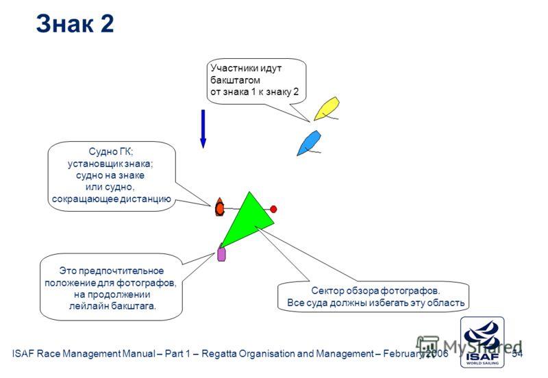 ISAF Race Management Manual – Part 1 – Regatta Organisation and Management – February 2006 54 Знак 2 Участники идут бакштагом от знака 1 к знаку 2 Судно ГК; установщик знака; судно на знаке или судно, сокращающее дистанцию Это предпочтительное положе