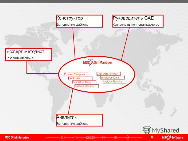 12 Конструктор Выполнение шаблона Эксперт-методист Создание шаблона Process Template Analysis Results CAD Data (modified) Simulation Data Process Template Analysis Results CAD Data Simulation Data CAD Data Аналитик Выполнение шаблона Analysis Results