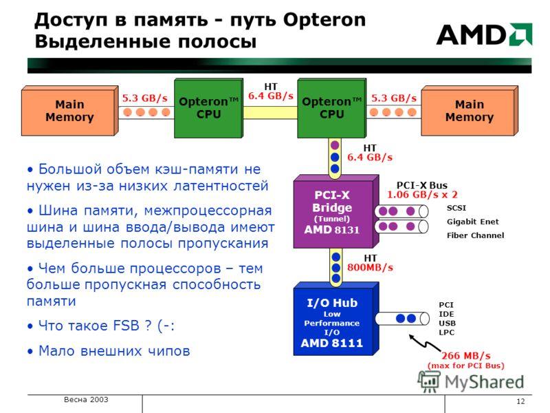 Весна 2003 12 I/O Hub Low Performance I/O AMD 8111 PCI IDE USB LPC 266 MB/s (max for PCI Bus) HT 800MB/s Main Memory Доступ в память - путь Opteron Выделенные полосы Большой объем кэш-памяти не нужен из-за низких латентностей Шина памяти, межпроцессо