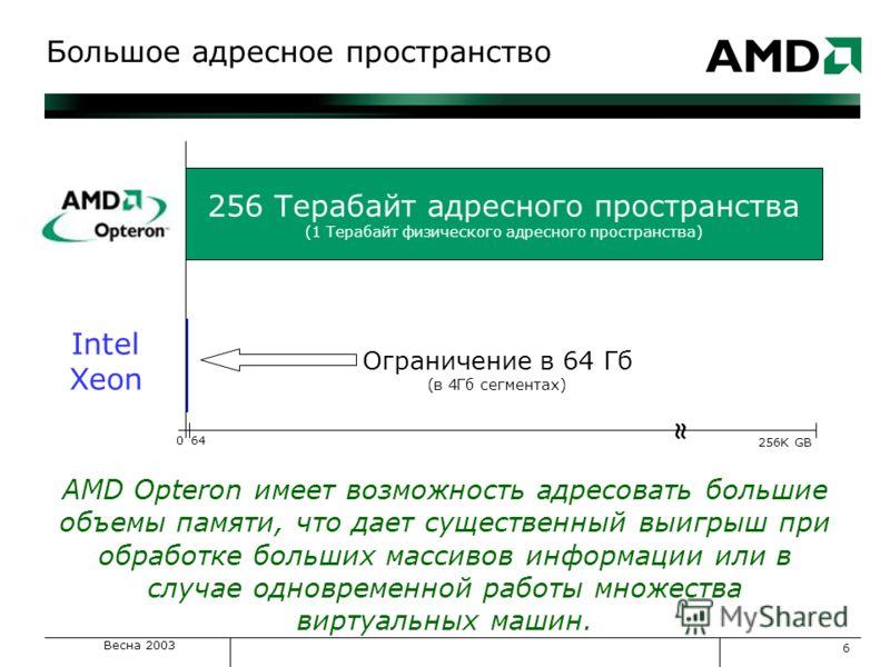 Весна 2003 6 Большое адресное пространство 256 Терабайт адресного пространства (1 Терабайт физического адресного пространства) Ограничение в 64 Гб (в 4Гб сегментах) AMD Opteron имеет возможность адресовать большие объемы памяти, что дает существенный