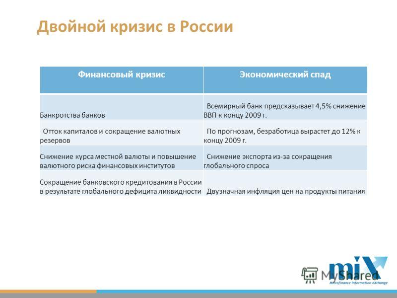 Двойной кризис в России Финансовый кризисЭкономический спад Банкротства банков Всемирный банк предсказывает 4,5% снижение ВВП к концу 2009 г. Отток капиталов и сокращение валютных резервов По прогнозам, безработица вырастет до 12% к концу 2009 г. Сни