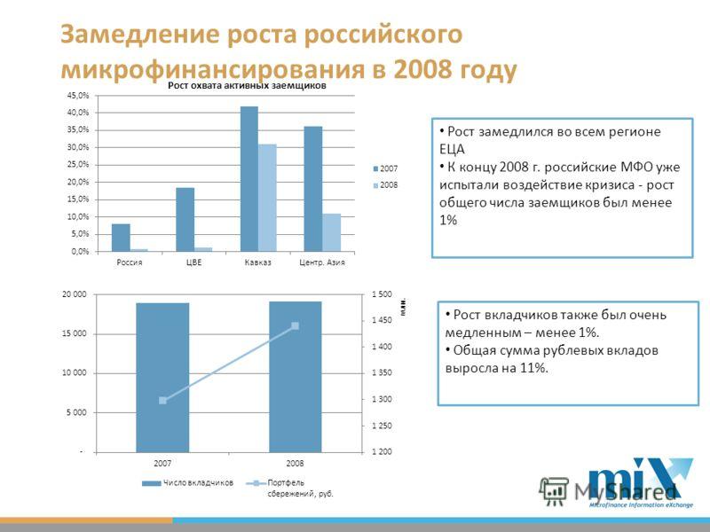 Замедление роста российского микрофинансирования в 2008 году Рост замедлился во всем регионе ЕЦА К концу 2008 г. российские МФО уже испытали воздействие кризиса - рост общего числа заемщиков был менее 1% Рост вкладчиков также был очень медленным – ме