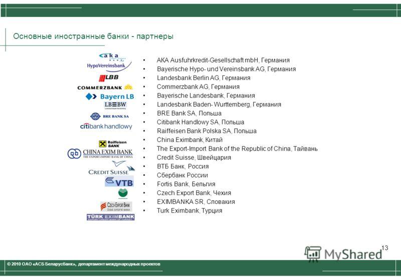 © 2010 ОАО «АСБ Беларусбанк», департамент международных проектов АКА Ausfuhrkredit-Gesellschaft mbH, Германия Bayerisсhe Hypo- und Vereinsbank AG, Германия Landesbank Berlin AG, Германия Commerzbank AG, Германия Bayerische Landesbank, Германия Landes
