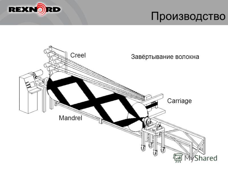 Производство Завёртывание волокна Carriage Creel Mandrel