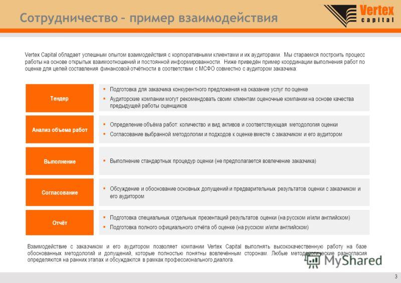 оранж 255.102.0 Bright серый 227.225.225 Light orange 255, 204, 153 серый 153.153.153 FONT: Arial Narrow 3 Сотрудничество – пример взаимодействия Vertex Capital обладает успешным опытом взаимодействия с корпоративными клиентами и их аудиторами. Мы ст