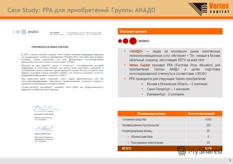 оранж 255.102.0 Bright серый 227.225.225 Light orange 255, 204, 153 серый 153.153.153 FONT: Arial Narrow 9 Case Study: PPA для приобретений Группы АКАДО « АКАДО» лидер на московском рынке комплексных телекоммуникационных услуг «Интернет + ТВ», первый