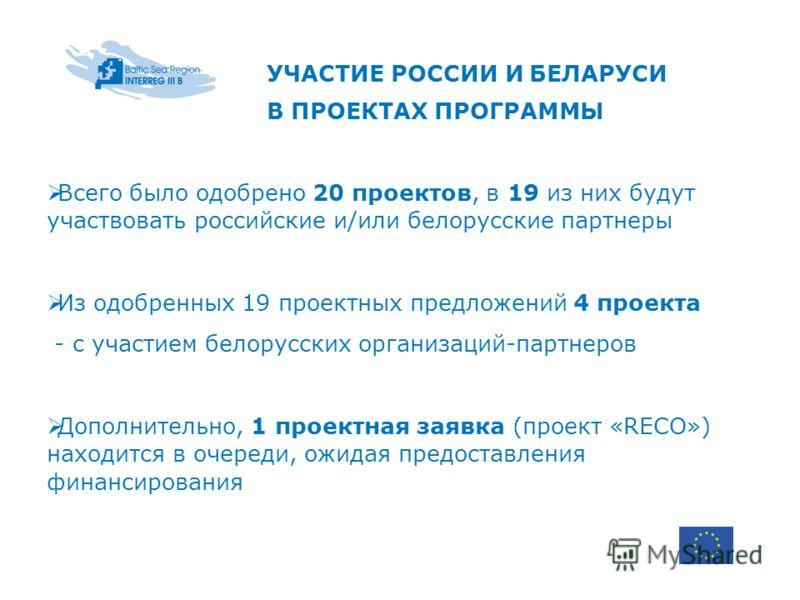УЧАСТИЕ РОССИИ И БЕЛАРУСИ В ПРОЕКТАХ ПРОГРАММЫ Всего было одобрено 20 проектов, в 19 из них будут участвовать российские и/или белорусские партнеры Из одобренных 19 проектных предложений 4 проекта - с участием белорусских организаций-партнеров Дополн