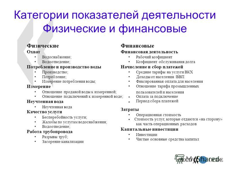 Категории показателей деятельности Физические и финансовые