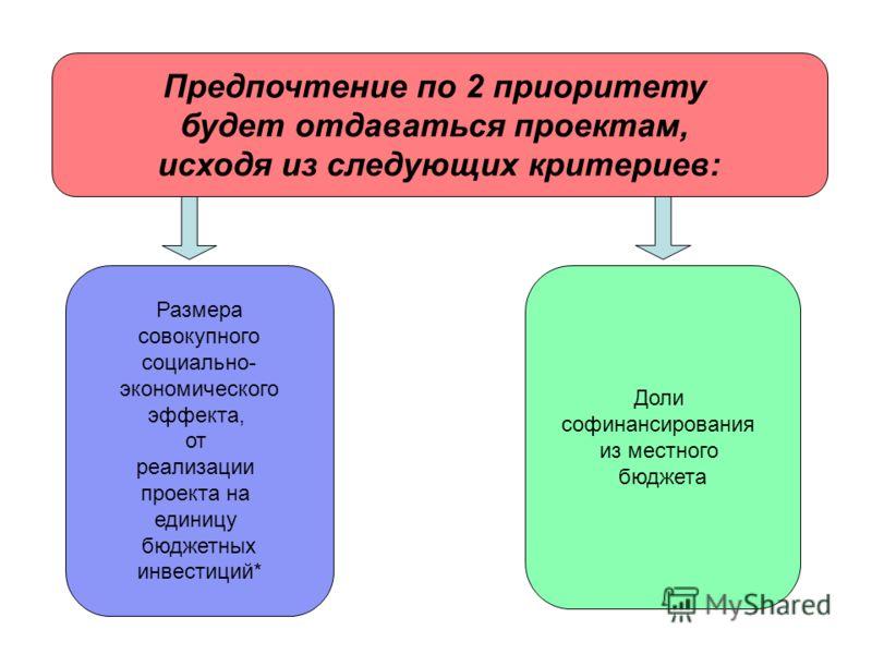 Предпочтение по 2 приоритету будет отдаваться проектам, исходя из следующих критериев: Размера совокупного социально- экономического эффекта, от реализации проекта на единицу бюджетных инвестиций* Доли софинансирования из местного бюджета