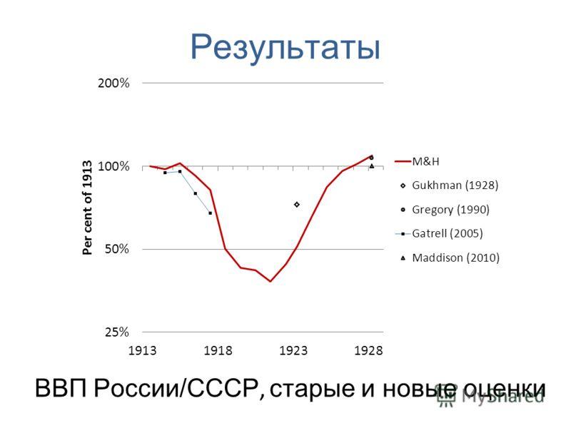 Результаты ВВП России/СССР, старые и новые оценки