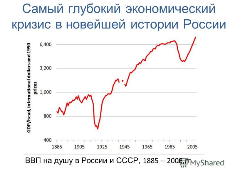 Самый глубокий экономический кризис в новейшей истории России ВВП на душу в России и СССР, 1885 – 2006 гг.