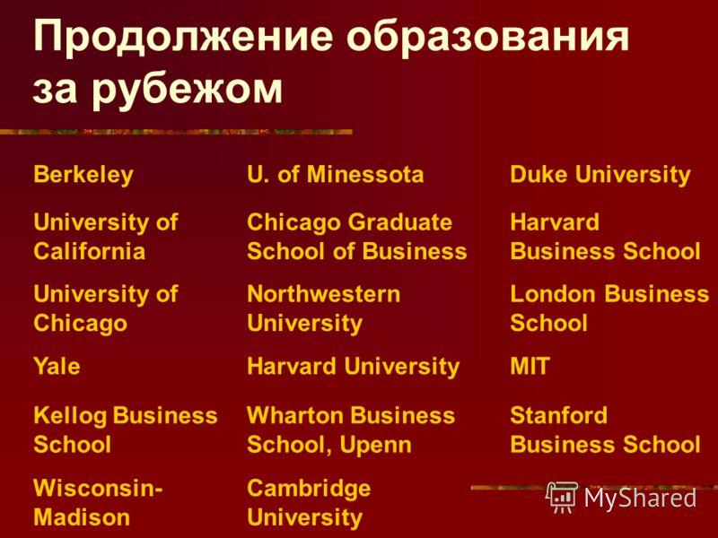 Критерии качества обучения Постоянно за рубежом продолжает образование на программах PhD около 100 выпускников РЭШ С полным финансированием от принимающих университетовуниверситетов Студенты РЭШ регулярно выигрывают конкурсы на исследовательские гран