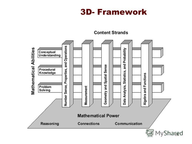 15 3D- Framework