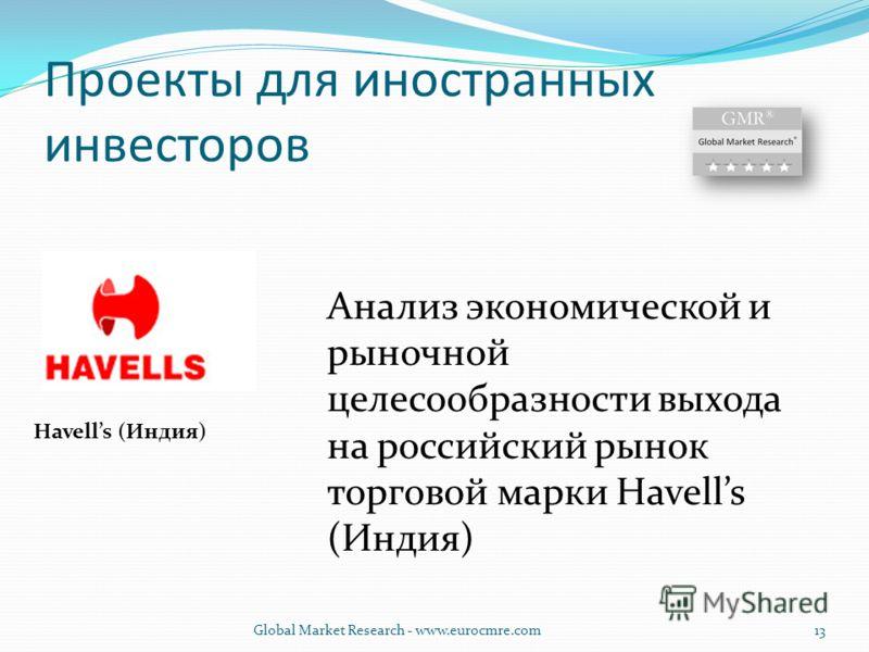 Проекты для иностранных инвесторов Анализ экономической и рыночной целесообразности выхода на российский рынок торговой марки Havells (Индия) Havells (Индия) Global Market Research - www.eurocmre.com13