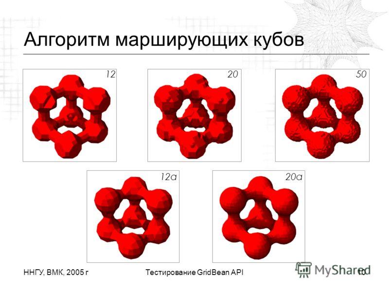 ННГУ, ВМК, 2005 гТестирование GridBean API10 Алгоритм марширующих кубов 122050 12a20a