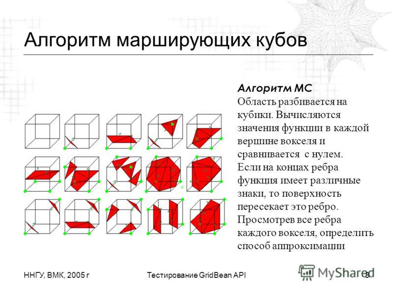 ННГУ, ВМК, 2005 гТестирование GridBean API8 Постановка задачи Алгоритм марширующих кубов Алгоритм MC Область разбивается на кубики. Вычисляются значения функции в каждой вершине вокселя и сравнивается с нулем. Если на концах ребра функция имеет разли