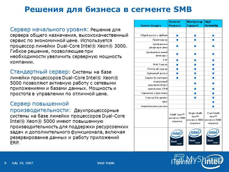 5 July 19, 2007 Intel Public Сервер начального уровня: Решение для сервера общего назначения, высококачественный сервис по экономичной цене. Используется процессор линейки Dual-Core Intel® Xeon® 3000. Гибкое решение, позволяющее при необходимости уве