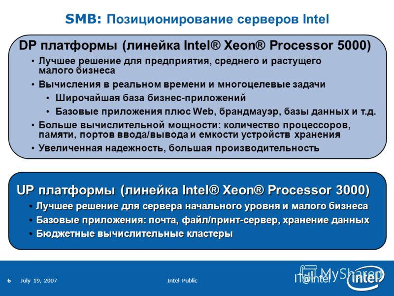 6 July 19, 2007 Intel Public SMB: Позиционирование серверов Intel DP платформы (линейка Intel® Xeon® Processor 5000) Лучшее решение для предприятия, среднего и растущего малого бизнеса Вычисления в реальном времени и многоцелевые задачи Широчайшая ба