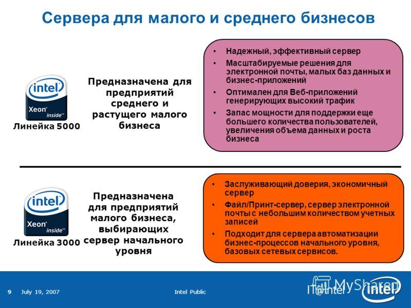 9 July 19, 2007 Intel Public Сервера для малого и среднего бизнесов Надежный, эффективный сервер Масштабируемые решения для электронной почты, малых баз данных и бизнес-приложений Оптимален для Веб-приложений генерирующих высокий трафик Запас мощност