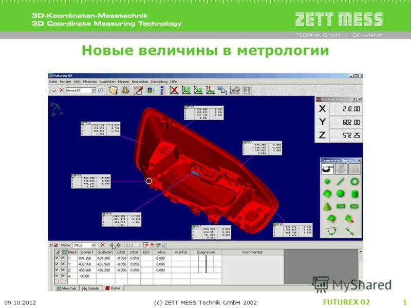 FUTUREX 02 22.07.2012 (c) ZETT MESS Technik GmbH 2002 1 Новые величины в метрологии